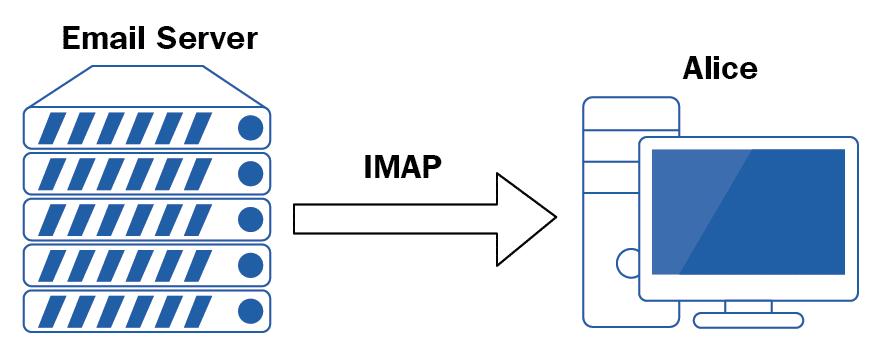 نسخه اصلی پروتکل IMAP چیست ؟