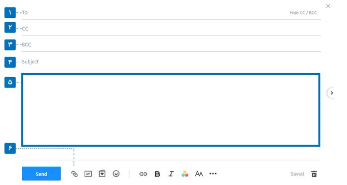 بخش های مختلف ایمیل چیست