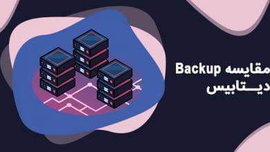 مقایسه دیتابیس sql با دیگر دیتابیس ها از لحاظ Backup در Sql Server 2008