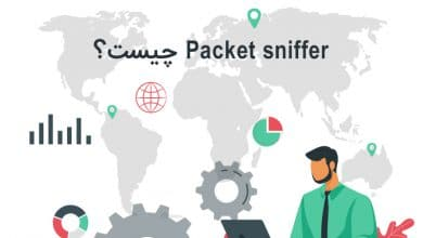Packet sniffer چیست ؟