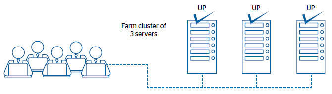 Cluster load balancing