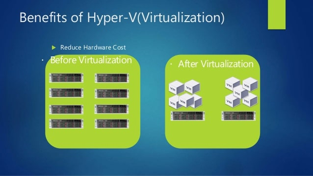 ورژن جدید Hyper-V فرمت VHD hyper v چیست ؟