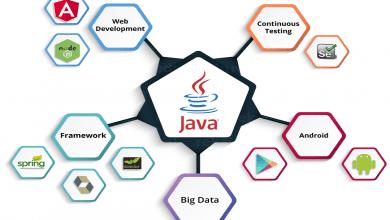 راه اندازی و هاست جاوا Application در IIS با استفاده از HttpPlatformHandler
