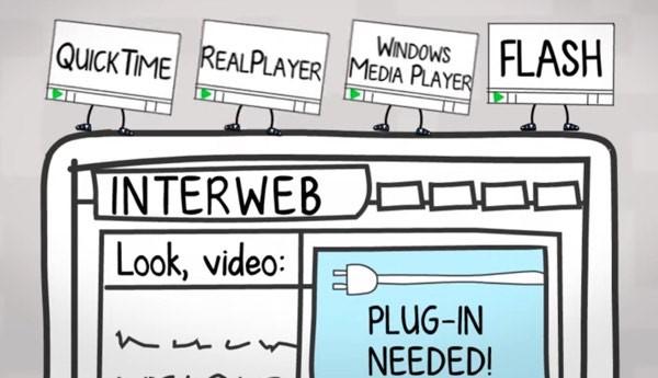 خلاصه ای از اهداف زبان HTML5 چیست