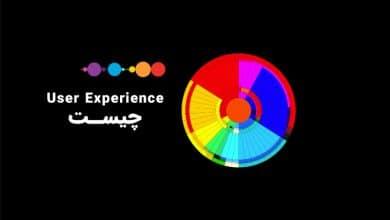 User Experience چیست