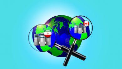 مقایسه سرور مجازی ایران و کانادا