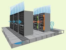 قرار گرفتن سرور در دیتاسنتری مطمئن که cooling سرور را به همراه دارد