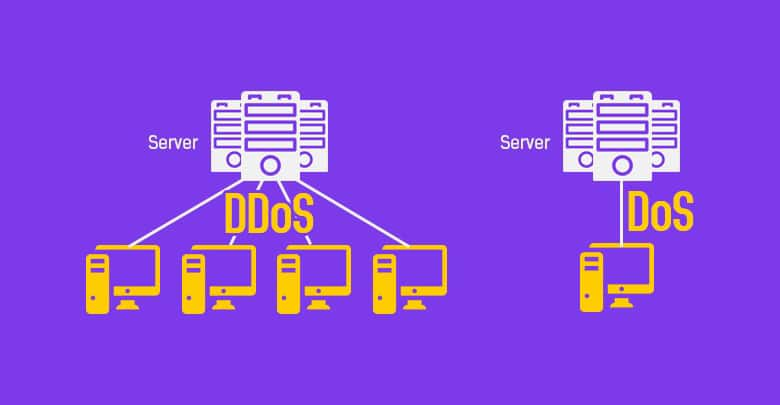 dos and ddos