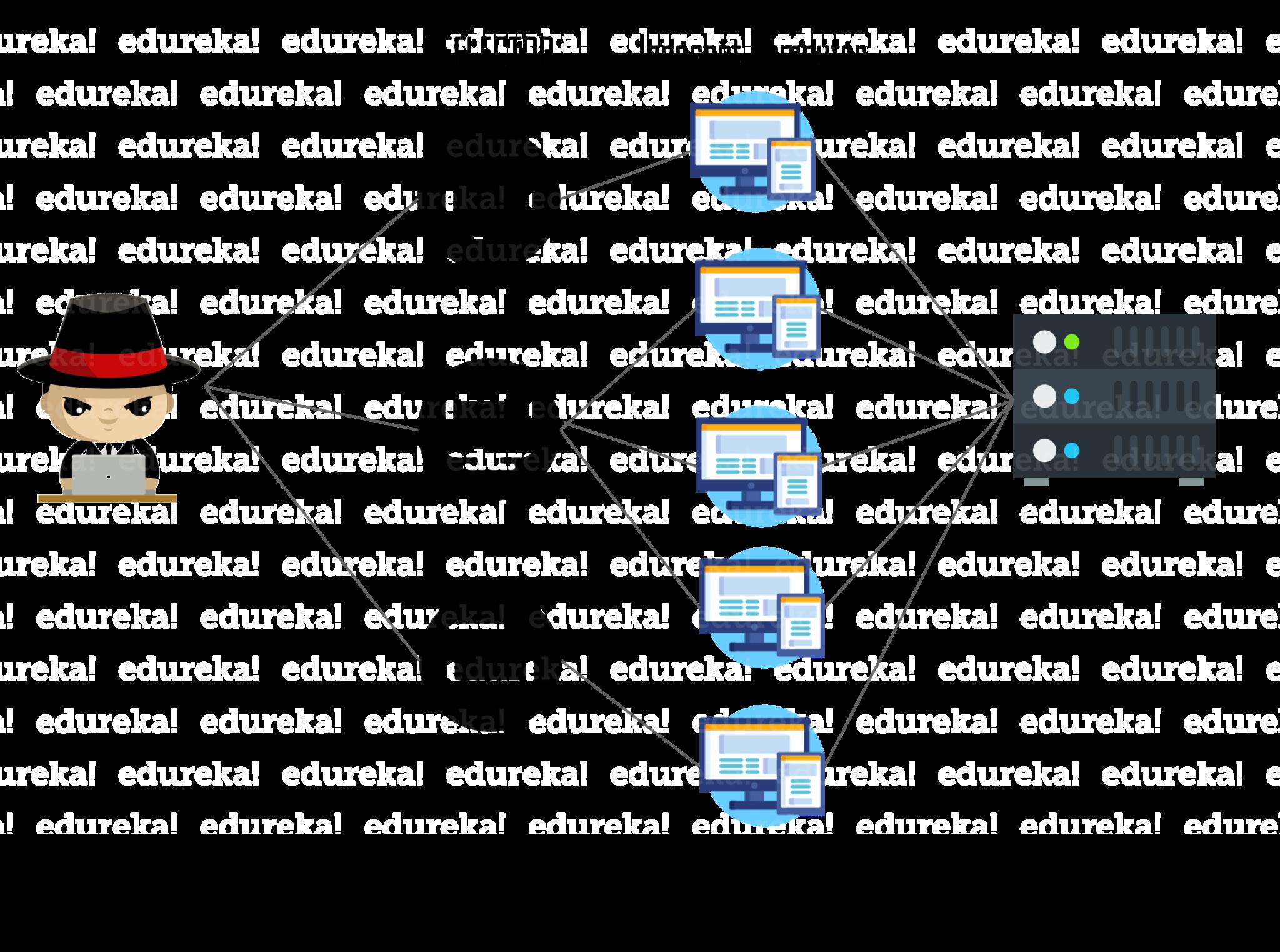حمله DOS