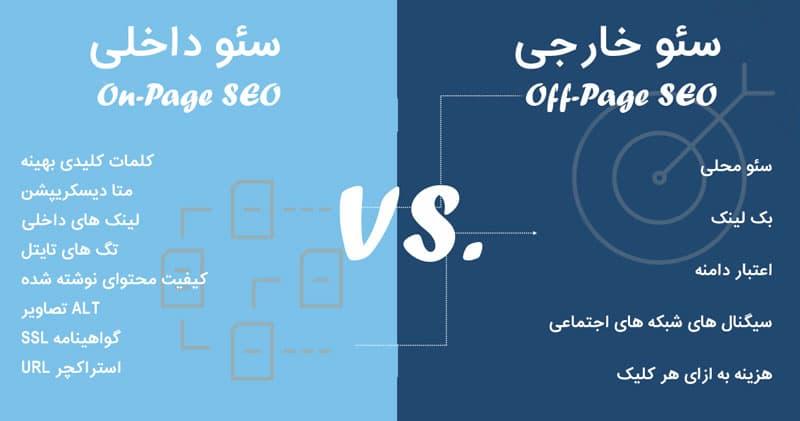 تفاوت OFF PAGE SEO و سئو on page چیست