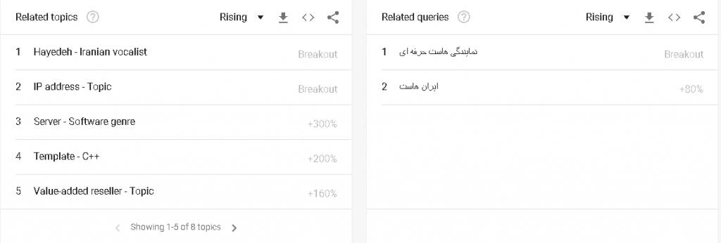 استفاده از google trends برای پیدا کردن موضوع