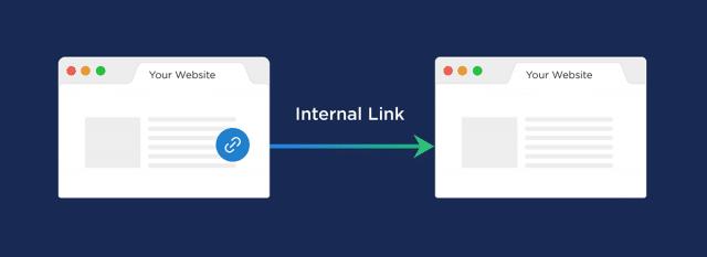 اضافه کردن لینک های داخلی