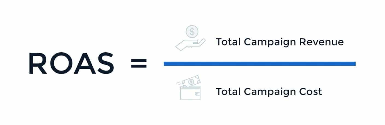 ROAS نسبت کل درآمد کمپین تبلیغاتی را نسبت به کل هزینه کمپین