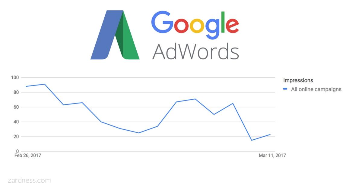 Impressions - اصطلاحات گوگل ادز