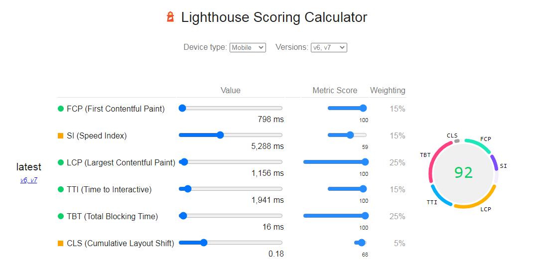 محاسبه گر نمره در Lab Data