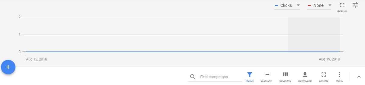 آموزش راه اندازی کمپین اپلیکیشن در گوگل ادز