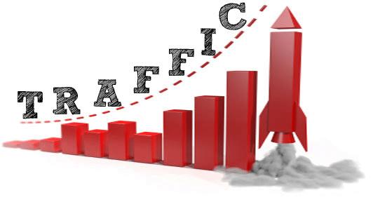 total site traffic
